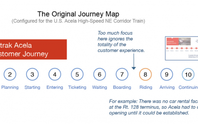 The Story of the Journey Map – The Most Used Service Design Technique