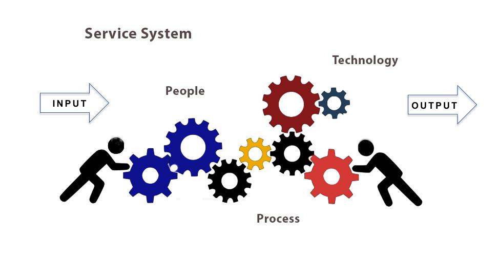 How To Fix a Service (Service Design)