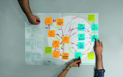 So, How Do You Define Service Design?