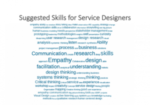 Skills service designers say are helpful in the role.